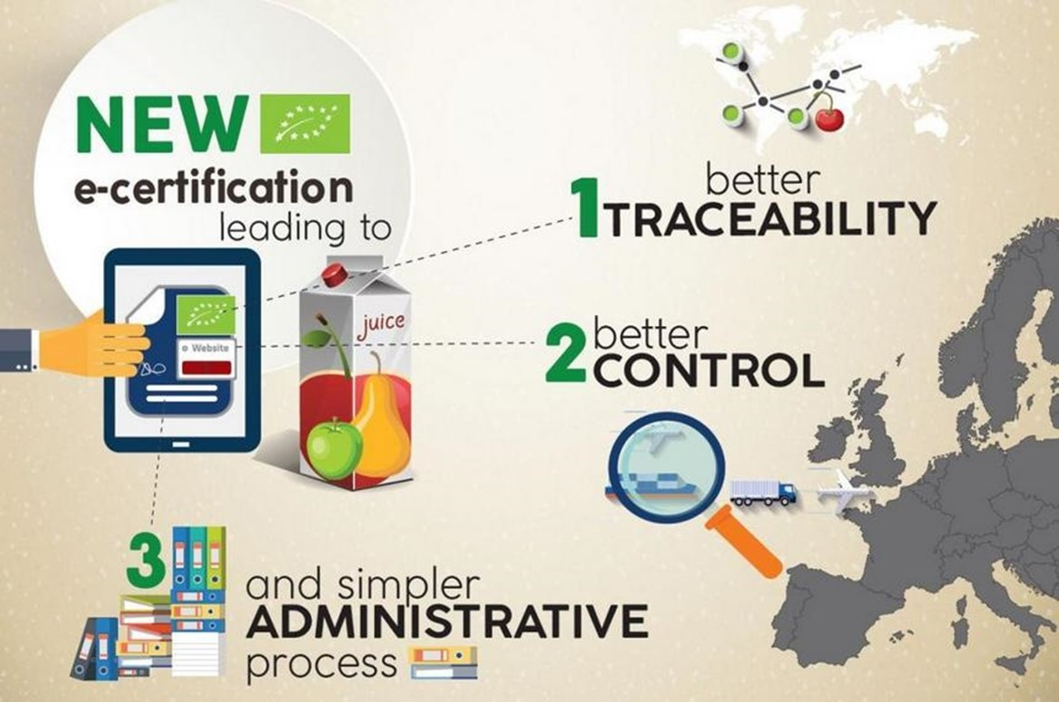 New EU electronic certification system will improve food traceability